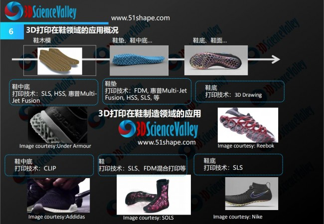 shoe manufacturing white paper-9