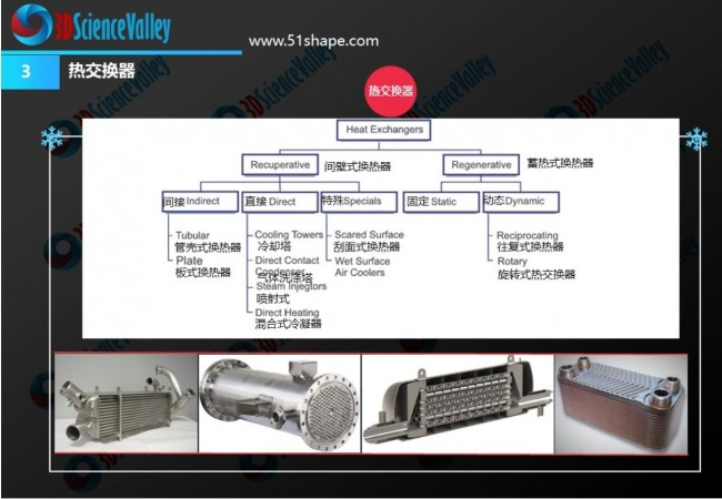 heat exchanger_whitepaper_5