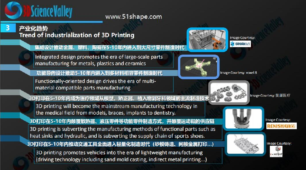 industrialization trend whit paper-4