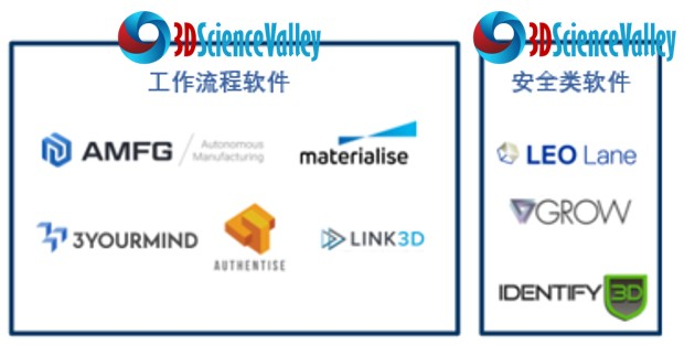 3D printing landscape_software 2