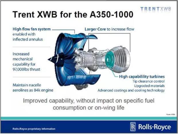 Rolls-Royce_trent XWB