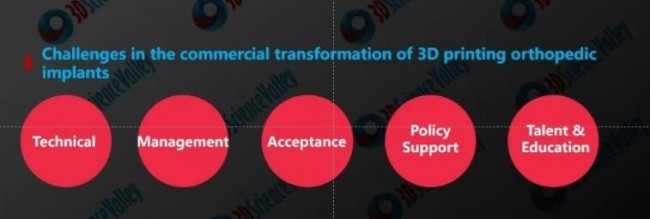 challenges in the commercial transformation of 3D printing orthopedic