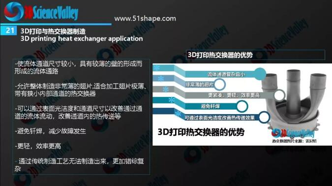 heat exchange whitepaper