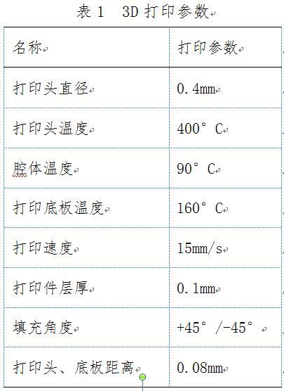 Print Data