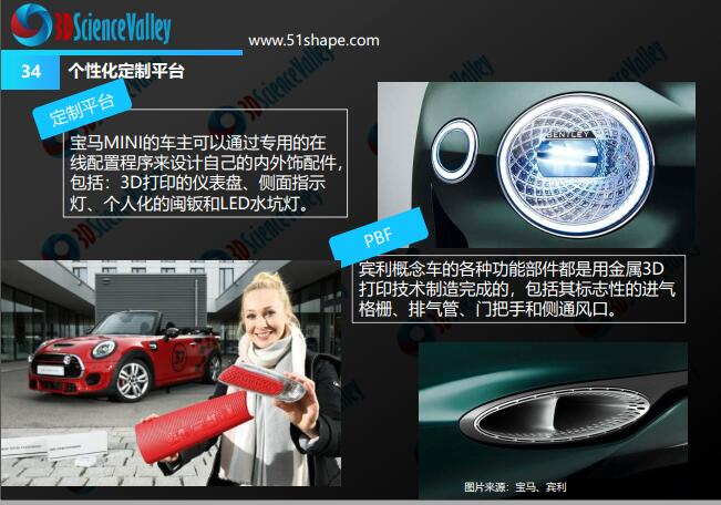 White paper_energy vehicle_34