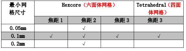 pera global_DMD form1
