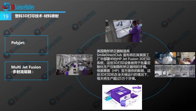 下篇-《3D打印与牙科行业白皮书3.0》